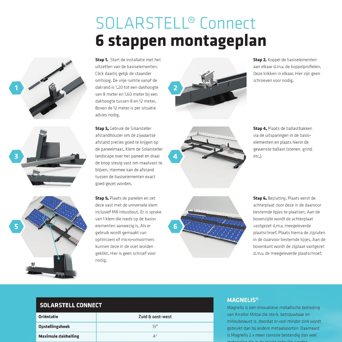 solarstell connect 6 stappen montageplan